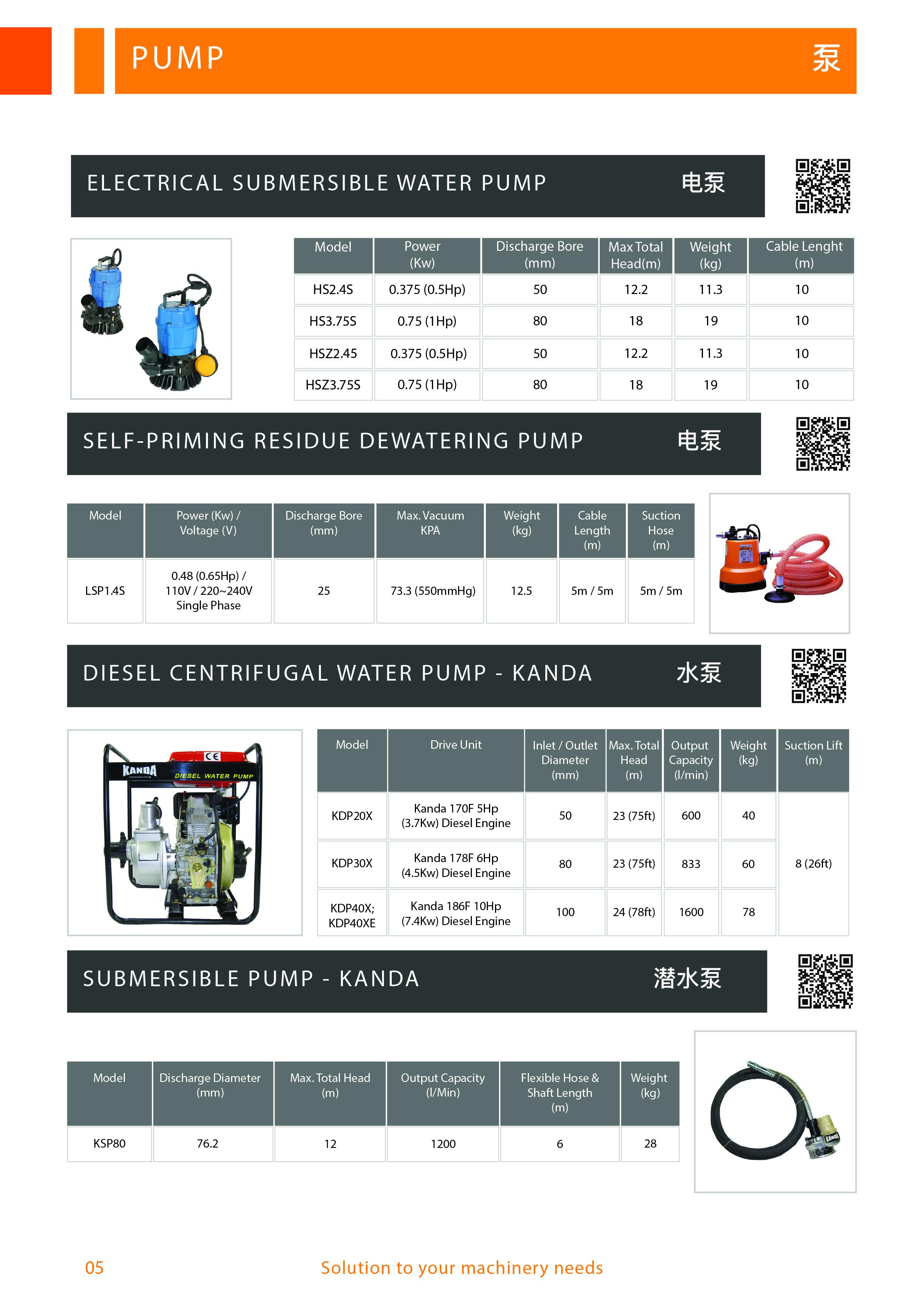 EBA Machinery Services Pte. Ltd.